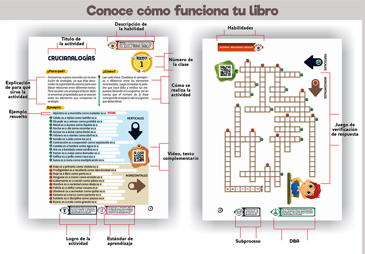 Juegos-Lee-Metodo-84-h-de-compresion-lectora-como-funciona